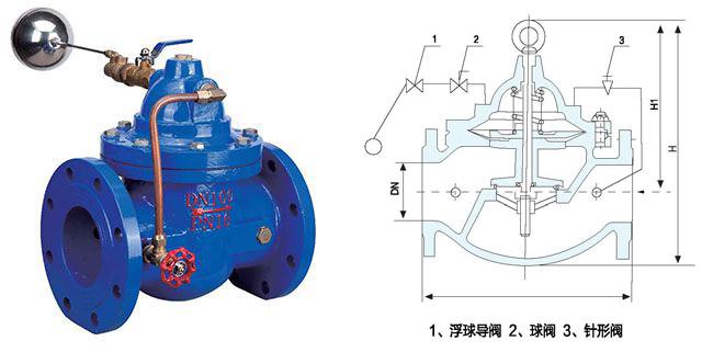 100x隔膜式遥控浮球是兼具多种功能的水力操作阀门图片